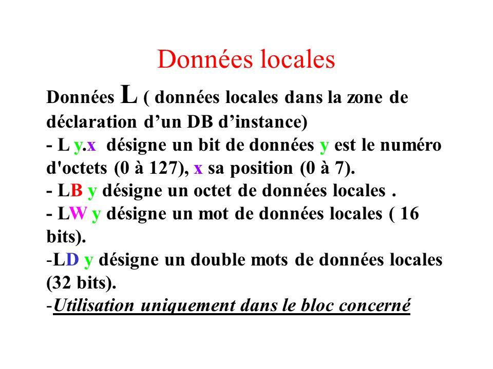 Données locales Données L ( données locales dans la zone de déclaration dun DB dinstance) - L y.x désigne un bit de données y est le numéro d'octets (