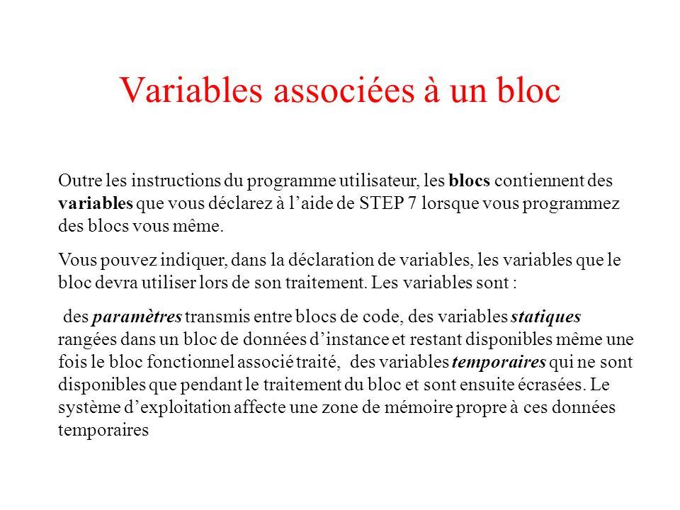 Variables associées à un bloc Outre les instructions du programme utilisateur, les blocs contiennent des variables que vous déclarez à laide de STEP 7