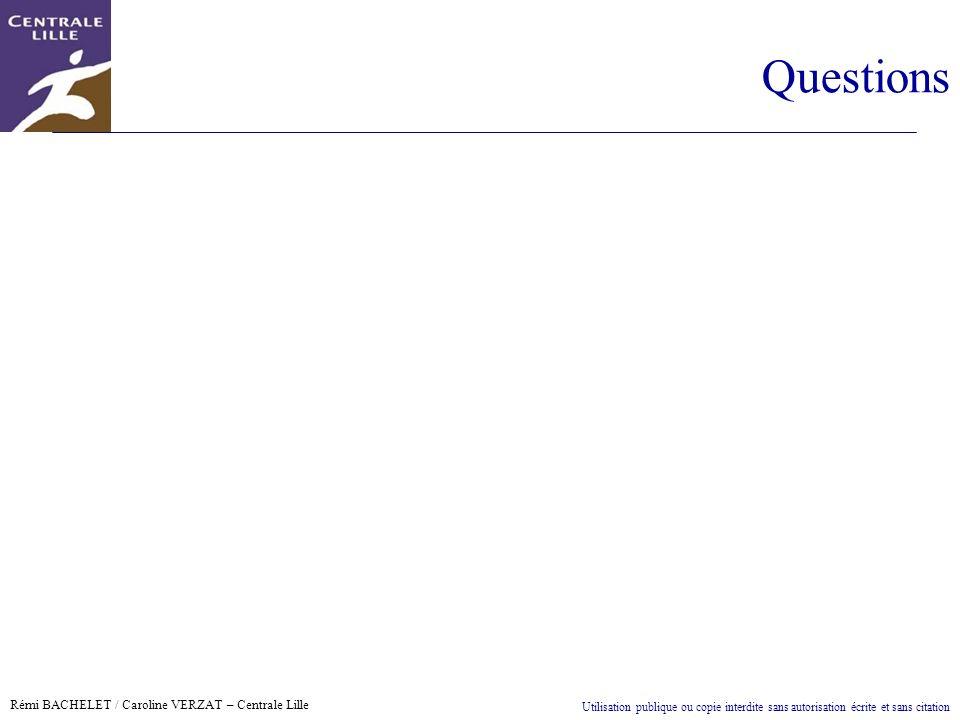 Rémi BACHELET / Caroline VERZAT – Centrale Lille Utilisation publique ou copie interdite sans autorisation écrite et sans citation Questions