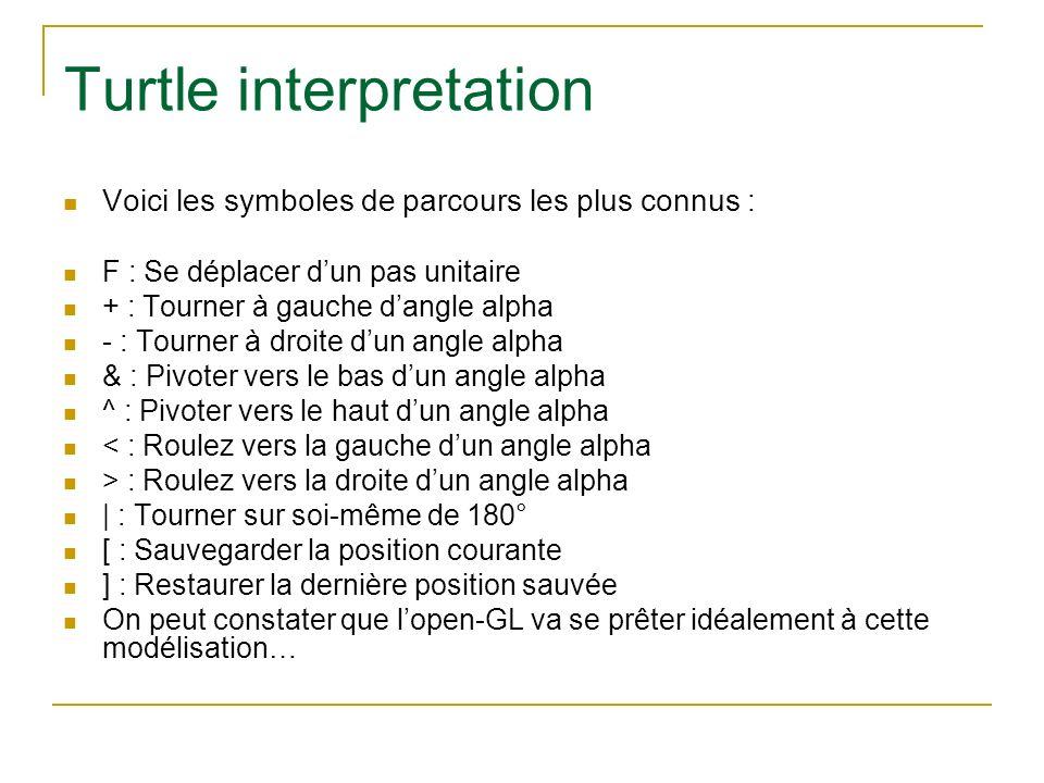 Turtle interpretation Voici les symboles de parcours les plus connus : F : Se déplacer dun pas unitaire + : Tourner à gauche dangle alpha - : Tourner