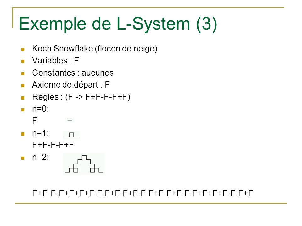 Exemple de L-System (3) Koch Snowflake (flocon de neige) Variables : F Constantes : aucunes Axiome de départ : F Règles : (F -> F+F-F-F+F) n=0: F n=1: