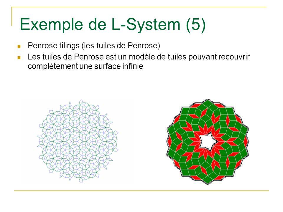 Exemple de L-System (5) Penrose tilings (les tuiles de Penrose) Les tuiles de Penrose est un modèle de tuiles pouvant recouvrir complètement une surfa