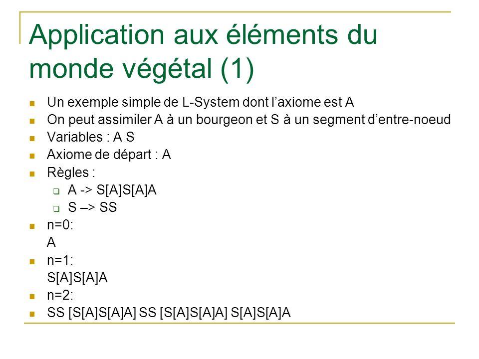 Application aux éléments du monde végétal (1) Un exemple simple de L-System dont laxiome est A On peut assimiler A à un bourgeon et S à un segment den
