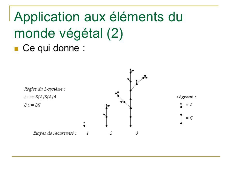 Application aux éléments du monde végétal (2) Ce qui donne :
