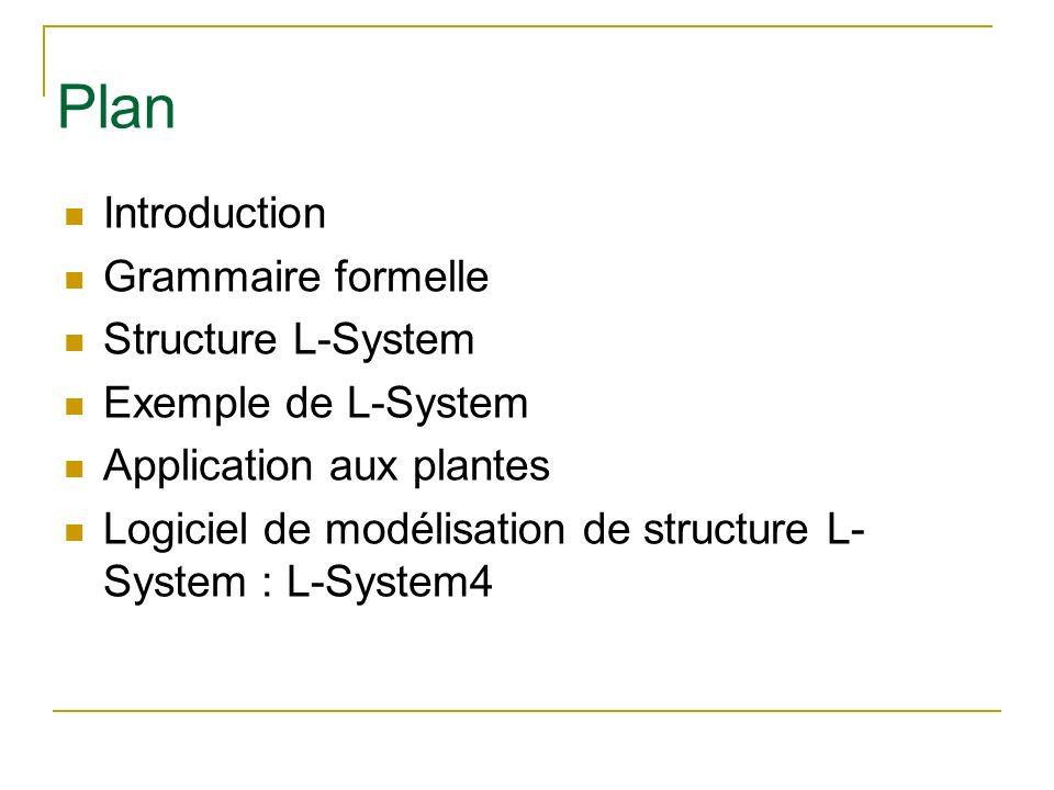 Plan Introduction Grammaire formelle Structure L-System Exemple de L-System Application aux plantes Logiciel de modélisation de structure L- System :