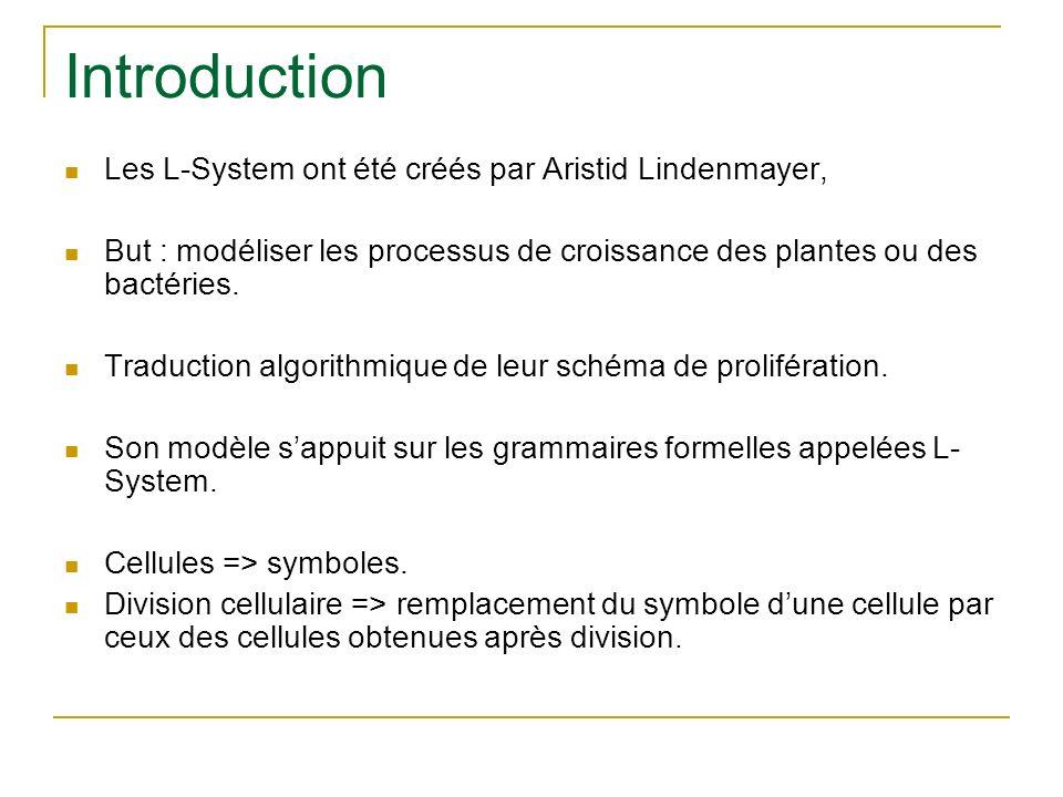 Introduction Les L-System ont été créés par Aristid Lindenmayer, But : modéliser les processus de croissance des plantes ou des bactéries. Traduction