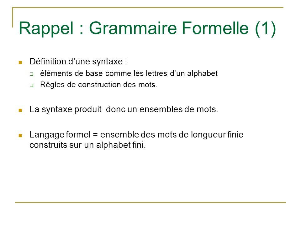 Rappel : Grammaire Formelle (1) Définition dune syntaxe : éléments de base comme les lettres dun alphabet Rêgles de construction des mots. La syntaxe