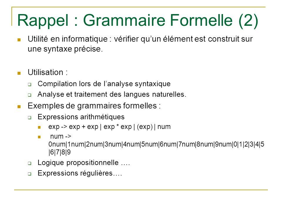 Rappel : Grammaire Formelle (2) Utilité en informatique : vérifier quun élément est construit sur une syntaxe précise. Utilisation : Compilation lors