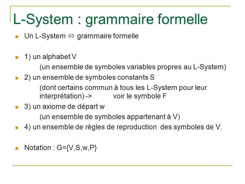 L-System : grammaire formelle Un L-System grammaire formelle 1) un alphabet V (un ensemble de symboles variables propres au L-System) 2) un ensemble d