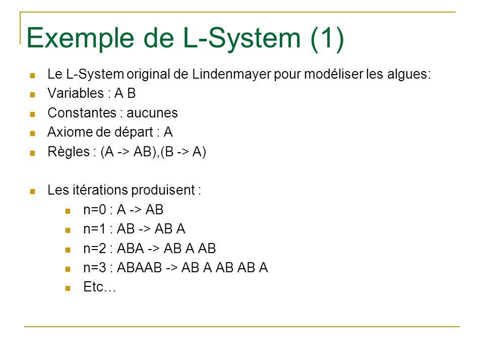 Exemple de L-System (1) Le L-System original de Lindenmayer pour modéliser les algues: Variables : A B Constantes : aucunes Axiome de départ : A Règle