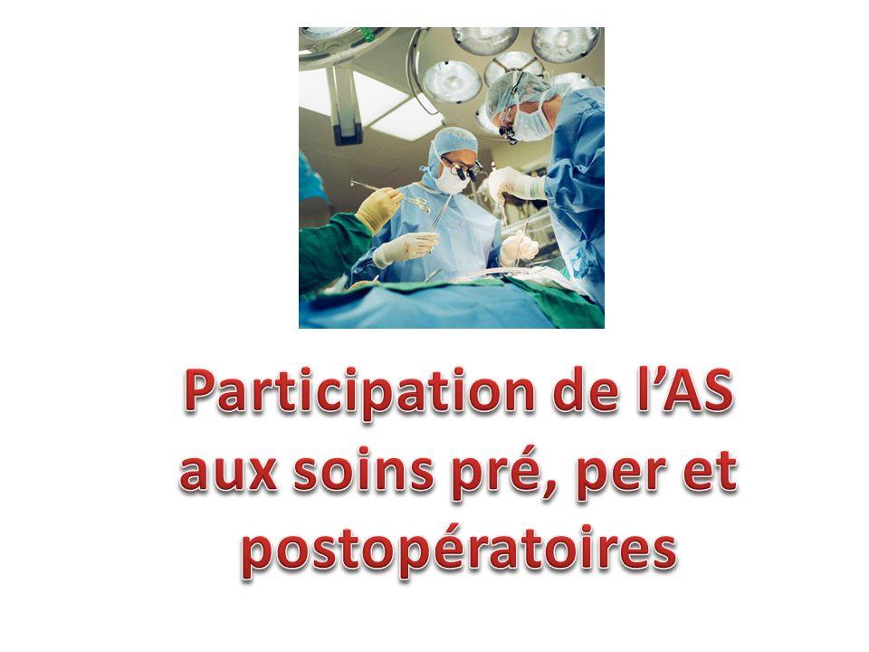 SOINS PRÉ, PER ET POSTOPÉRATOIRES PERIODE PRÉOPERATOIRE Elle débute dès que l intervention chirurgicale est décidée et s achève au départ au bloc opératoire.