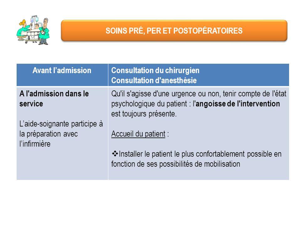 SOINS PRÉ, PER ET POSTOPÉRATOIRES Avant ladmissionConsultation du chirurgien Consultation d'anesthésie A l'admission dans le service Laide-soignante p