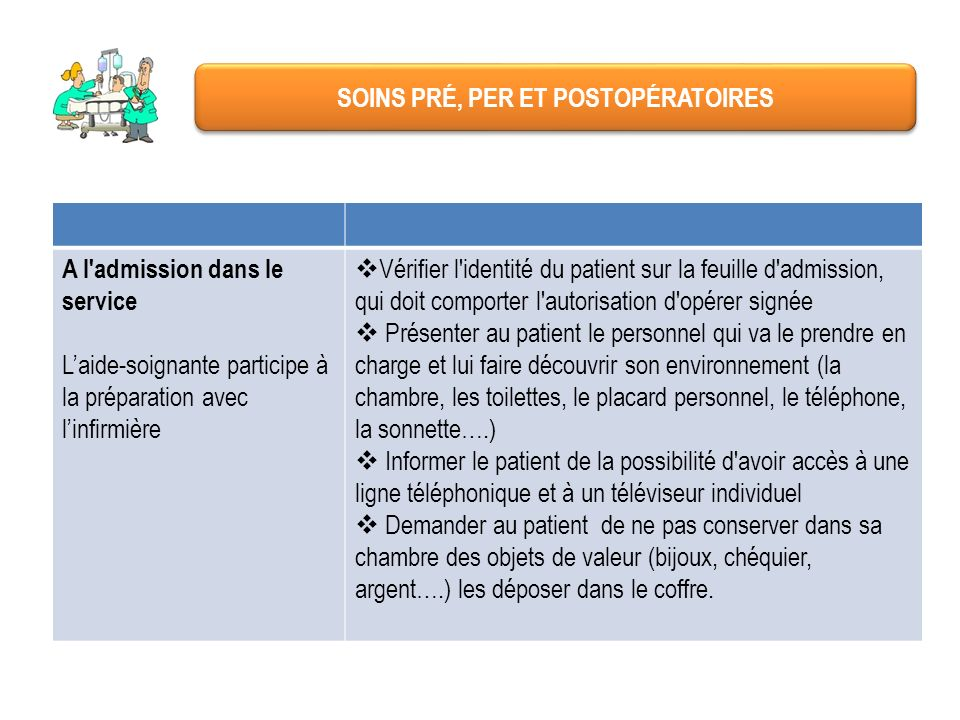 SOINS PRÉ, PER ET POSTOPÉRATOIRES A l'admission dans le service Laide-soignante participe à la préparation avec linfirmière Vérifier l'identité du pat