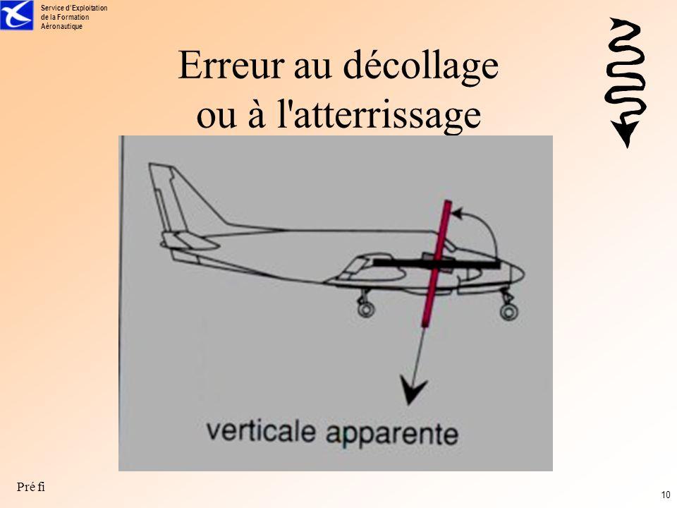 Service dExploitation de la Formation Aéronautique Pré fi 9 Erreur en virage