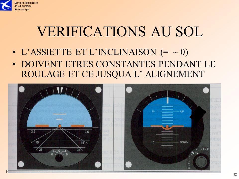 Service dExploitation de la Formation Aéronautique Pré fi 11 Solutions On coupe le système érecteur pendant les accélérations: longitudinales si > 0,2