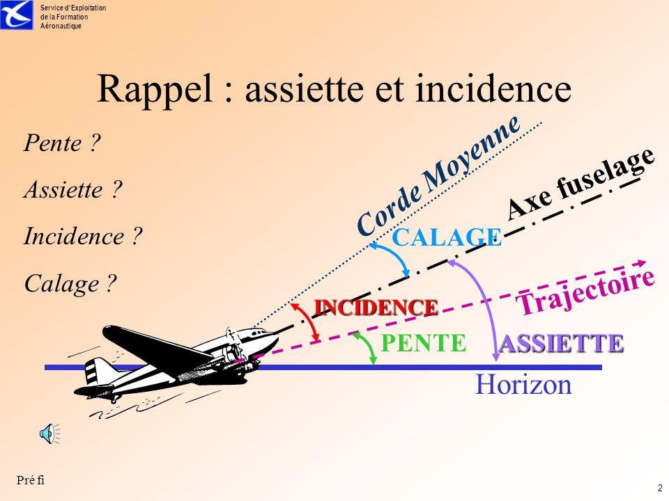 Service dExploitation de la Formation Aéronautique Pré fi 1 L'Horizon Artificiel