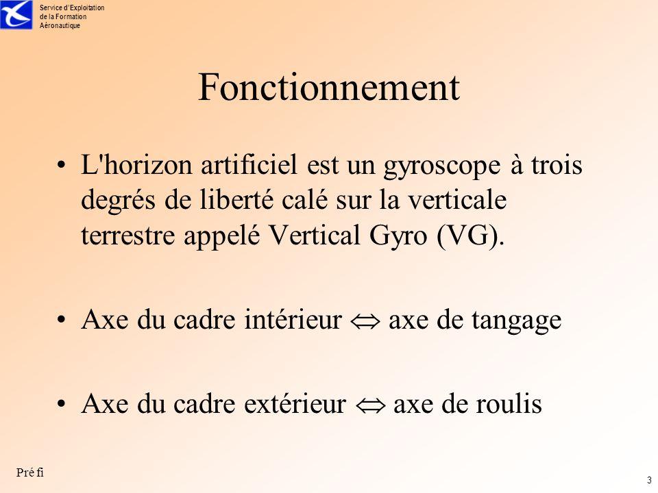 Service dExploitation de la Formation Aéronautique Pré fi 2 Rappel : assiette et incidence Horizon Trajectoire Axe fuselage Corde Moyenne PENTEASSIETT