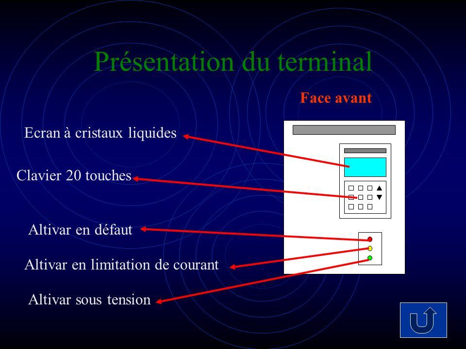 Présentation du terminal Ecran à cristaux liquides Clavier 20 touches Altivar en défaut Altivar en limitation de courant Altivar sous tension Face ava
