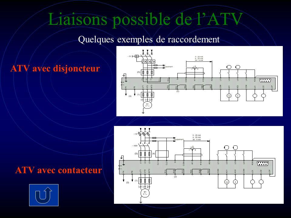 Liaisons possible de lATV ATV avec disjoncteur ATV avec contacteur Quelques exemples de raccordement