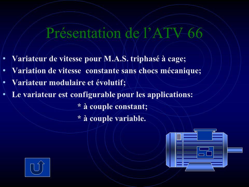 Présentation de lATV 66 Variateur de vitesse pour M.A.S. triphasé à cage; Variation de vitesse constante sans chocs mécanique; Variateur modulaire et