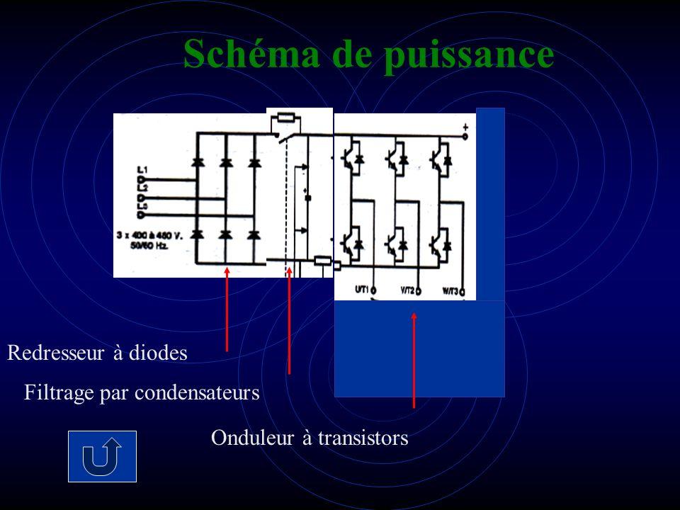 Schéma de puissance Redresseur à diodes Filtrage par condensateurs Onduleur à transistors