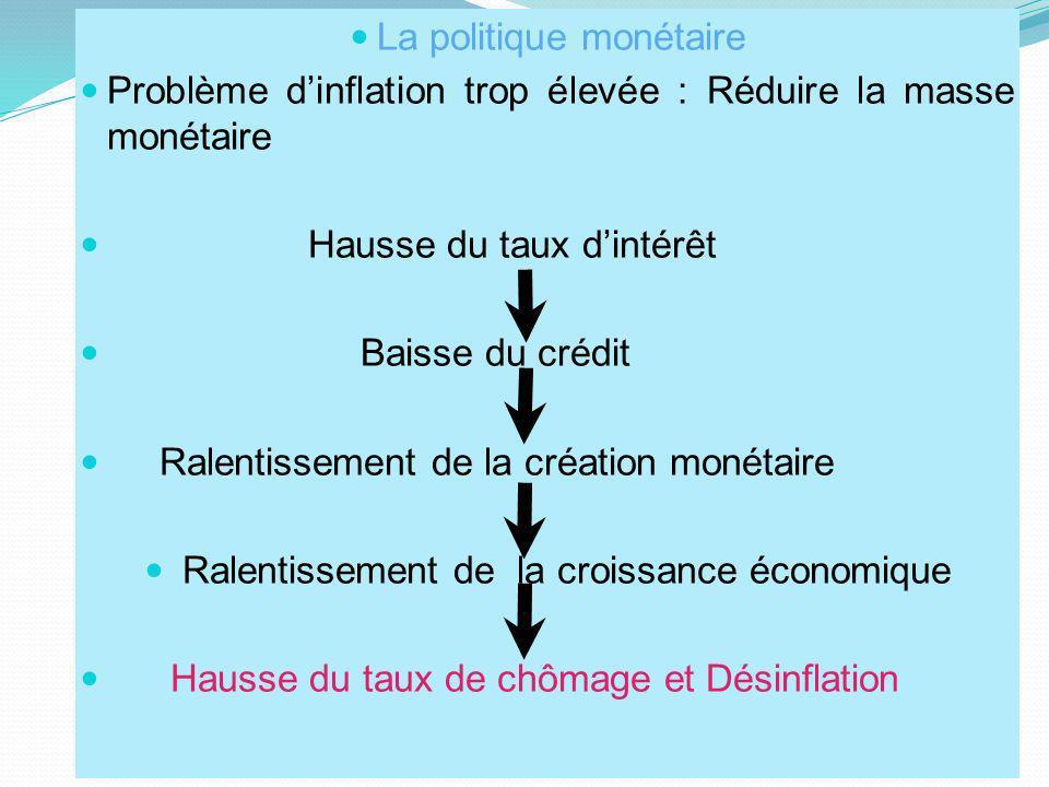 La politique monétaire Problème dinflation trop élevée : Réduire la masse monétaire Hausse du taux dintérêt Baisse du crédit Ralentissement de la créa