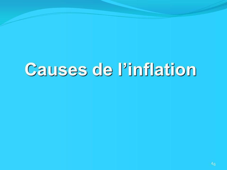 4 Causes de linflation 6