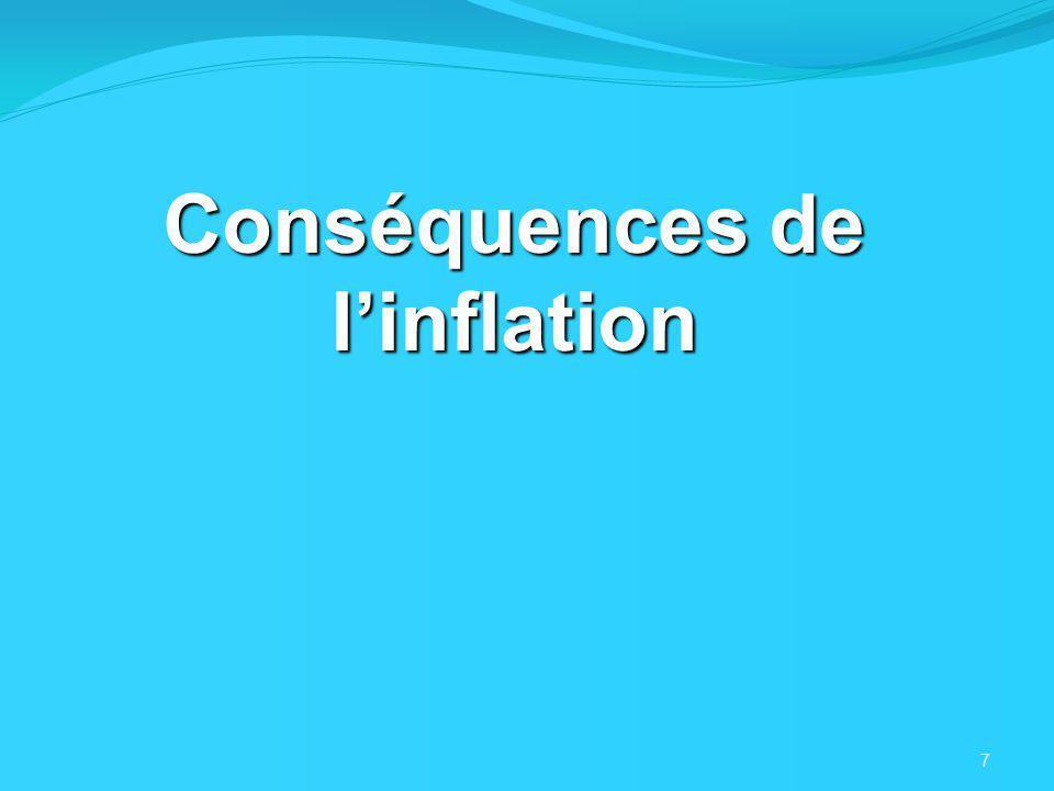 7 Conséquences de linflation