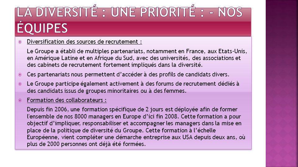 Diversification des sources de recrutement : Le Groupe a établi de multiples partenariats, notamment en France, aux Etats-Unis, en Amérique Latine et