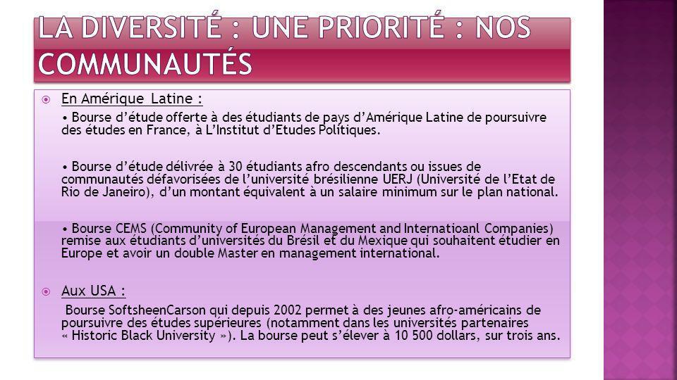 En Amérique Latine : Bourse détude offerte à des étudiants de pays dAmérique Latine de poursuivre des études en France, à LInstitut dEtudes Politiques