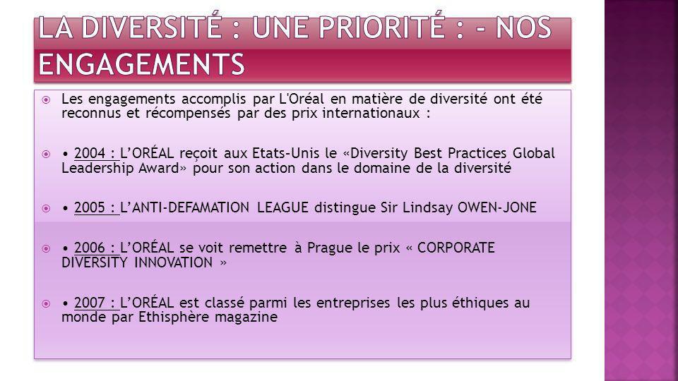 Les engagements accomplis par L'Oréal en matière de diversité ont été reconnus et récompensés par des prix internationaux : 2004 : LORÉAL reçoit aux E