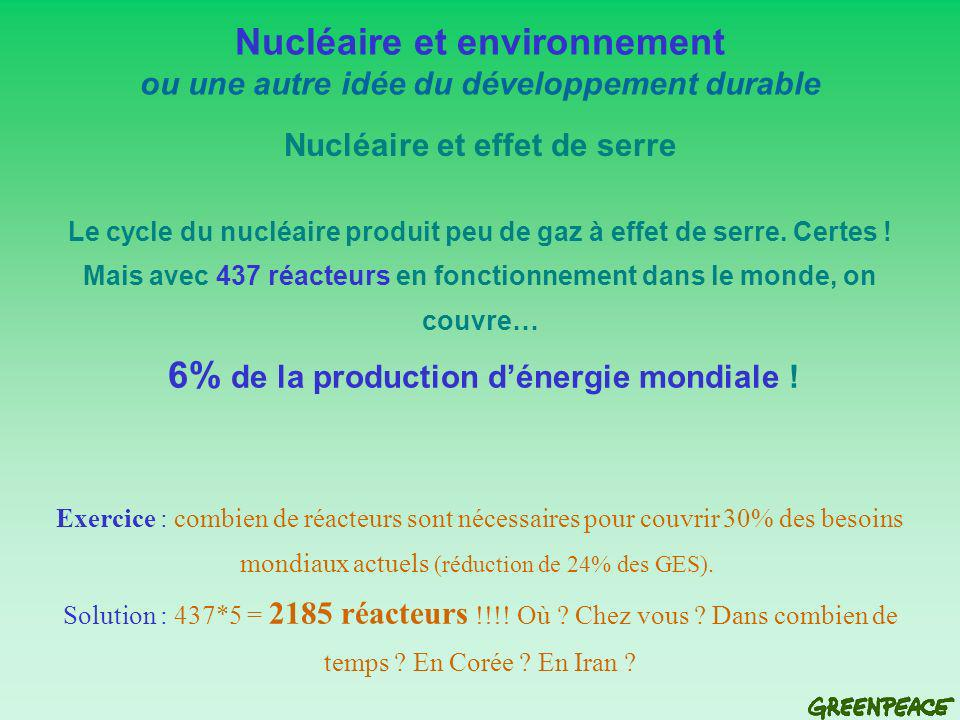 Nucléaire et environnement ou une autre idée du développement durable Nucléaire et effet de serre Le cycle du nucléaire produit peu de gaz à effet de serre.