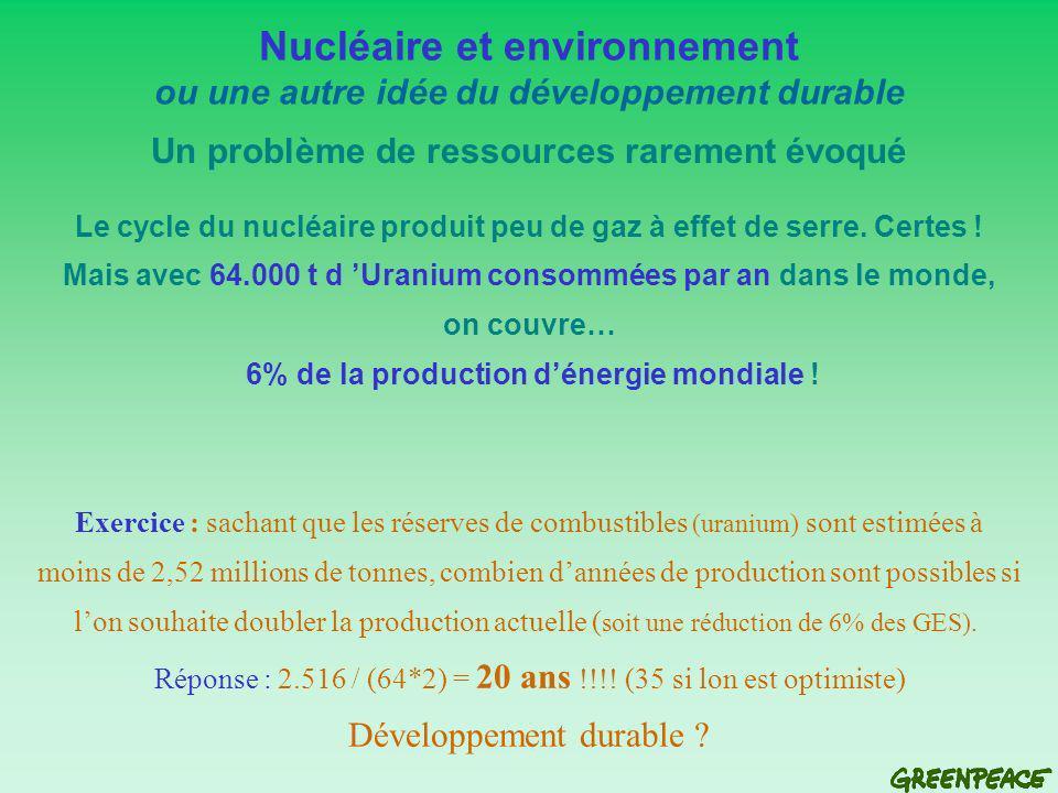 Nucléaire et environnement ou une autre idée du développement durable Un problème de ressources rarement évoqué Le cycle du nucléaire produit peu de gaz à effet de serre.