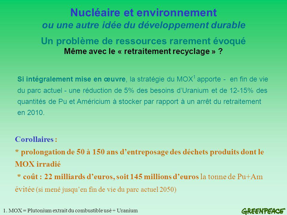 Nucléaire et environnement ou une autre idée du développement durable Un problème de ressources rarement évoqué Même avec le « retraitement recyclage » .