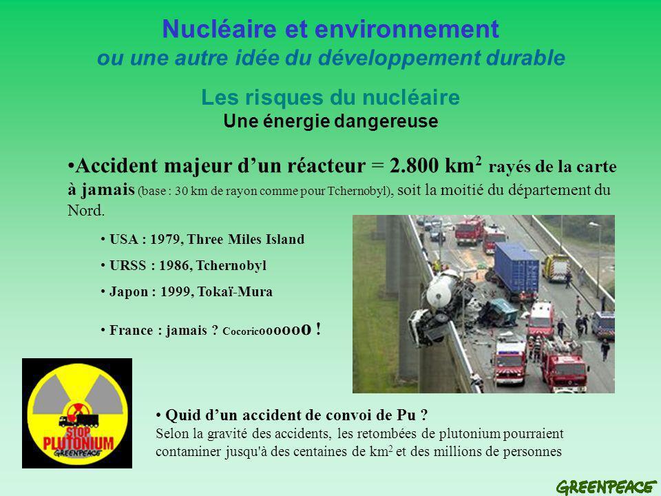 Nucléaire et environnement ou une autre idée du développement durable Les risques du nucléaire Une énergie dangereuse Accident majeur dun réacteur = 2.800 km 2 rayés de la carte à jamais (base : 30 km de rayon comme pour Tchernobyl), soit la moitié du département du Nord.