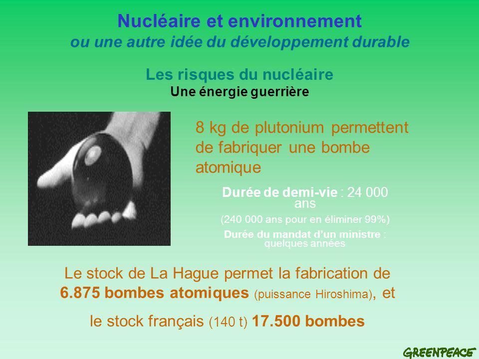 Les risques du nucléaire Une énergie guerrière Nucléaire et environnement ou une autre idée du développement durable 8 kg de plutonium permettent de fabriquer une bombe atomique Le stock de La Hague permet la fabrication de 6.875 bombes atomiques (puissance Hiroshima), et le stock français (140 t) 17.500 bombes Durée de demi-vie : 24 000 ans (240 000 ans pour en éliminer 99%) Durée du mandat dun ministre : quelques années