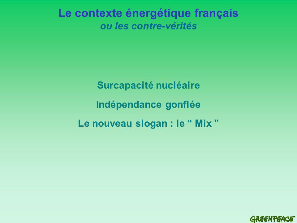 Surcapacité nucléaire Indépendance gonflée Le nouveau slogan : le Mix Le contexte énergétique français ou les contre-vérités