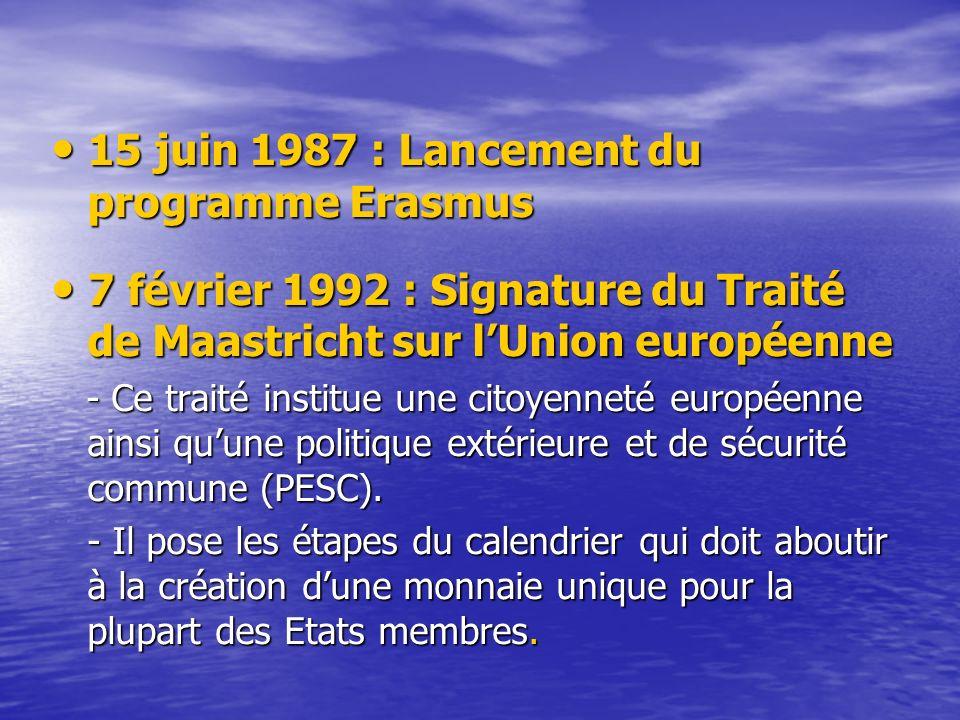 15 juin 1987 : Lancement du programme Erasmus 15 juin 1987 : Lancement du programme Erasmus 7 février 1992 : Signature du Traité de Maastricht sur lUnion européenne 7 février 1992 : Signature du Traité de Maastricht sur lUnion européenne - Ce traité institue une citoyenneté européenne ainsi quune politique extérieure et de sécurité commune (PESC).
