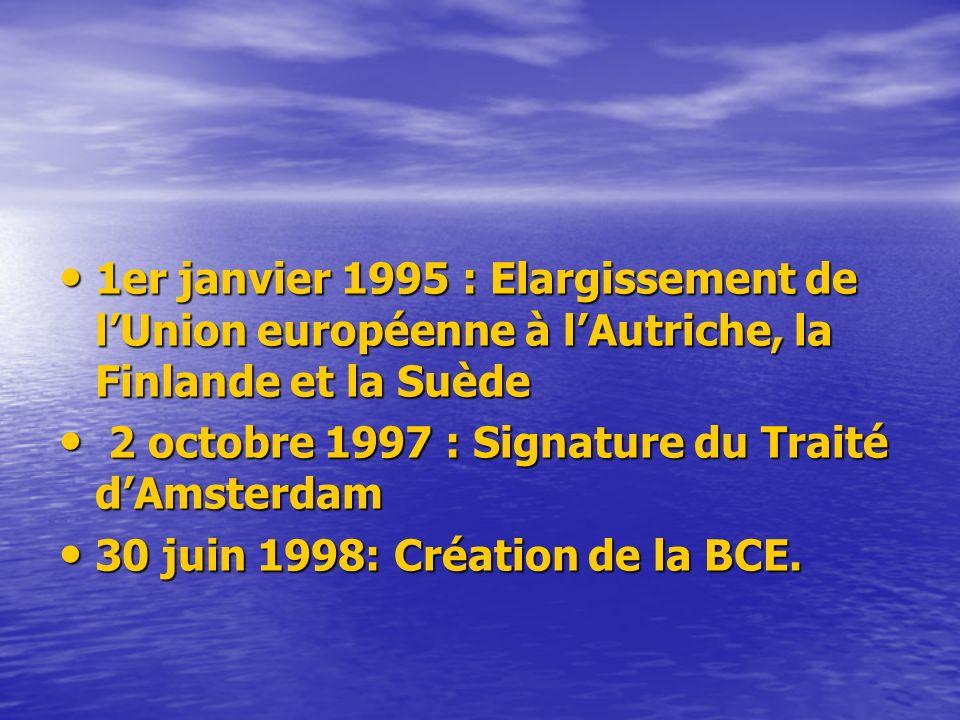 1er janvier 1995 : Elargissement de lUnion européenne à lAutriche, la Finlande et la Suède 1er janvier 1995 : Elargissement de lUnion européenne à lAutriche, la Finlande et la Suède 2 octobre 1997 : Signature du Traité dAmsterdam 2 octobre 1997 : Signature du Traité dAmsterdam 30 juin 1998: Création de la BCE.