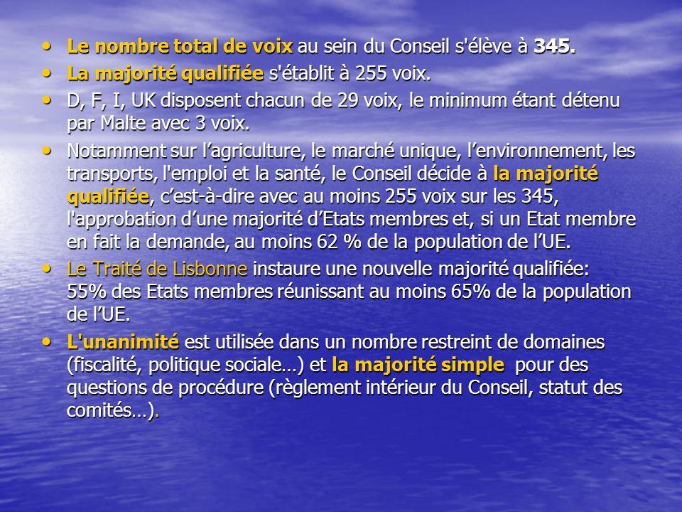 Le nombre total de voix au sein du Conseil s élève à 345.