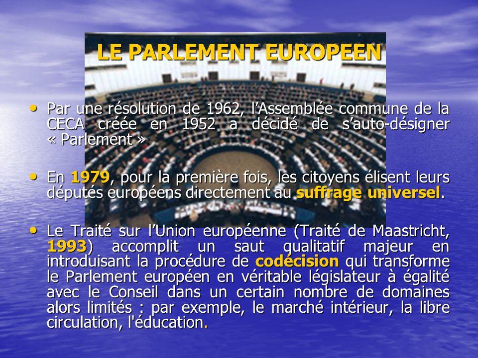 LE PARLEMENT EUROPEEN Par une résolution de 1962, lAssemblée commune de la CECA créée en 1952 a décidé de sauto-désigner « Parlement » Par une résolution de 1962, lAssemblée commune de la CECA créée en 1952 a décidé de sauto-désigner « Parlement » En 1979, pour la première fois, les citoyens élisent leurs députés européens directement au suffrage universel.