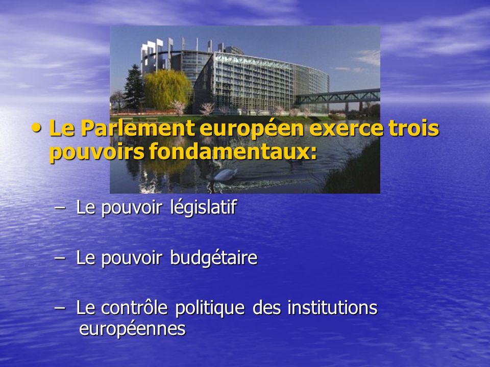 Le Parlement européen exerce trois pouvoirs fondamentaux: Le Parlement européen exerce trois pouvoirs fondamentaux: – Le pouvoir législatif – Le pouvoir budgétaire – Le contrôle politique des institutions européennes
