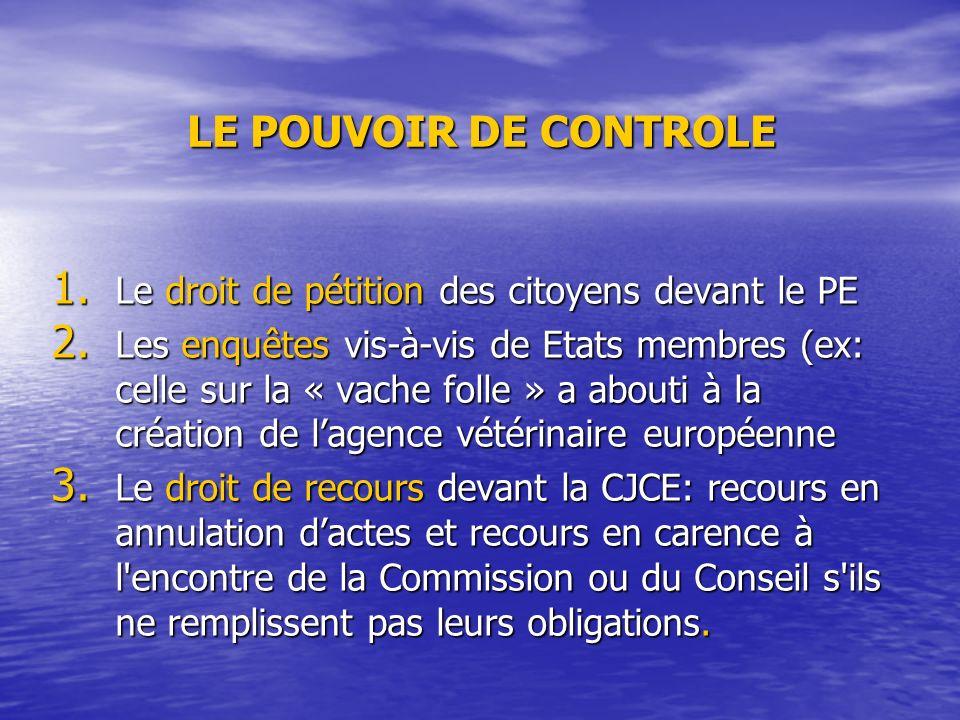 LE POUVOIR DE CONTROLE 1.Le droit de pétition des citoyens devant le PE 2.