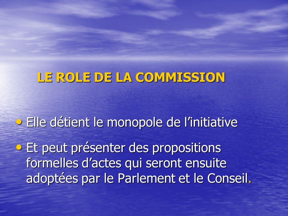 LE ROLE DE LA COMMISSION Elle détient le monopole de linitiative Elle détient le monopole de linitiative Et peut présenter des propositions formelles dactes qui seront ensuite adoptées par le Parlement et le Conseil.