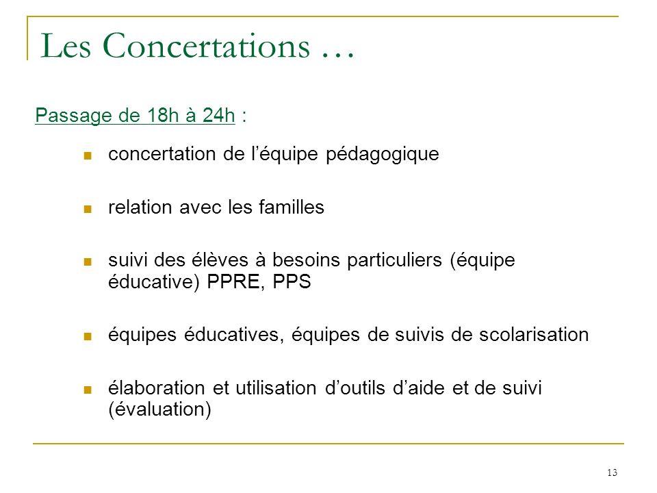 13 Les Concertations … Passage de 18h à 24h : concertation de léquipe pédagogique relation avec les familles suivi des élèves à besoins particuliers (