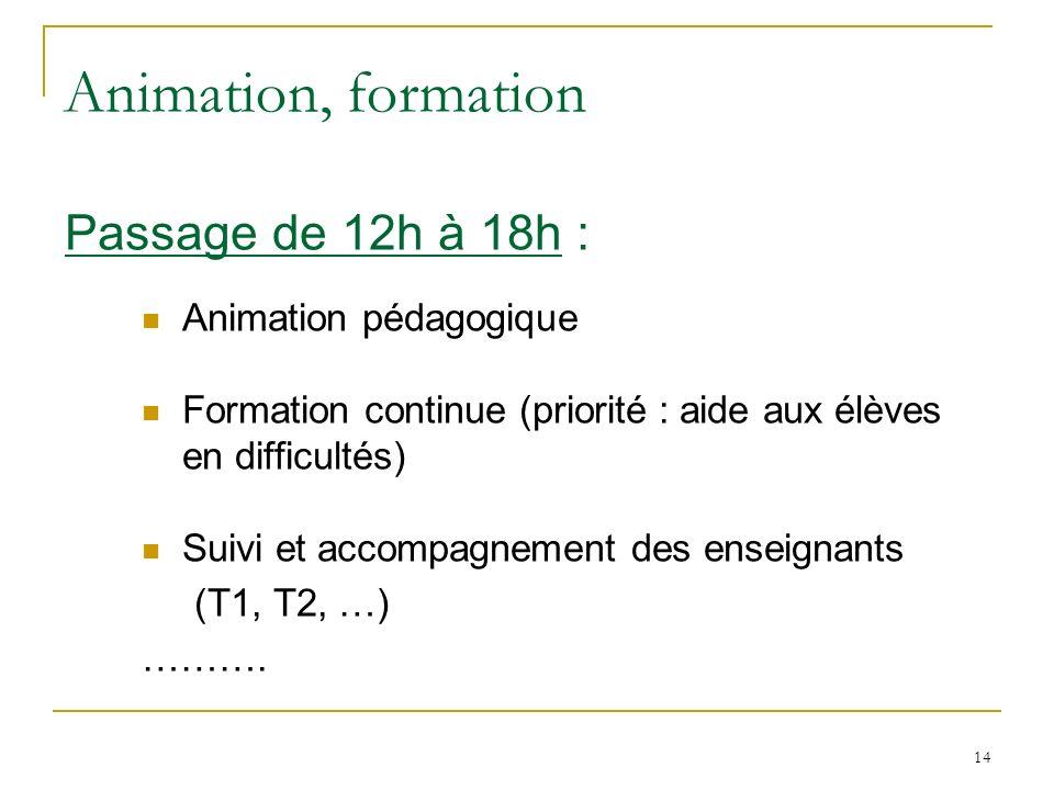 14 Animation, formation Passage de 12h à 18h : Animation pédagogique Formation continue (priorité : aide aux élèves en difficultés) Suivi et accompagn