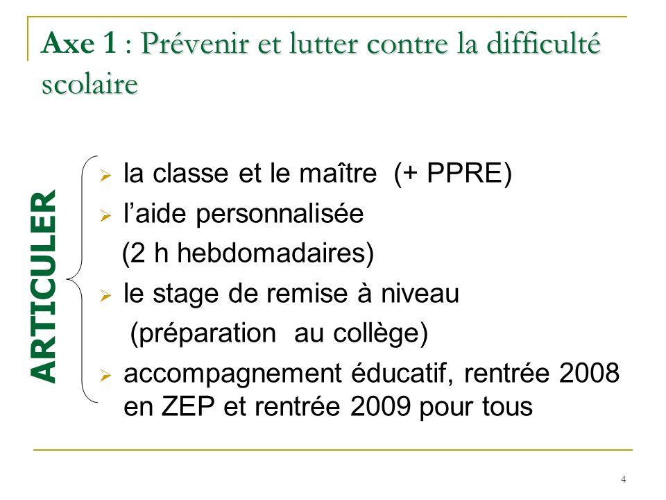 4 Prévenir et lutter contre la difficulté scolaire Axe 1 : Prévenir et lutter contre la difficulté scolaire la classe et le maître (+ PPRE) laide pers