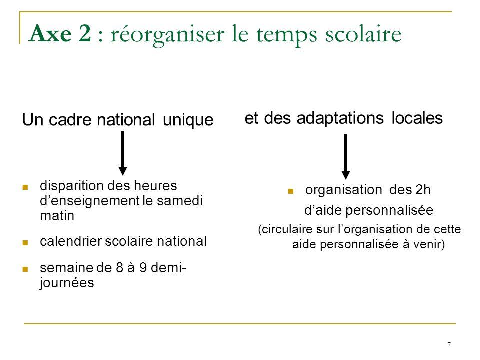 7 Axe 2 : réorganiser le temps scolaire Un cadre national unique disparition des heures denseignement le samedi matin calendrier scolaire national sem