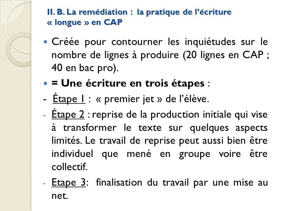 II. B. La remédiation : la pratique de lécriture « longue » en CAP Créée pour contourner les inquiétudes sur le nombre de lignes à produire (20 lignes