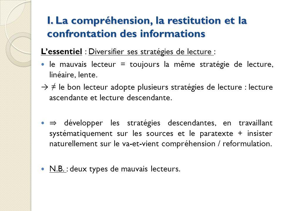 I. La compréhension, la restitution et la confrontation des informations Lessentiel : Diversifier ses stratégies de lecture : le mauvais lecteur = tou